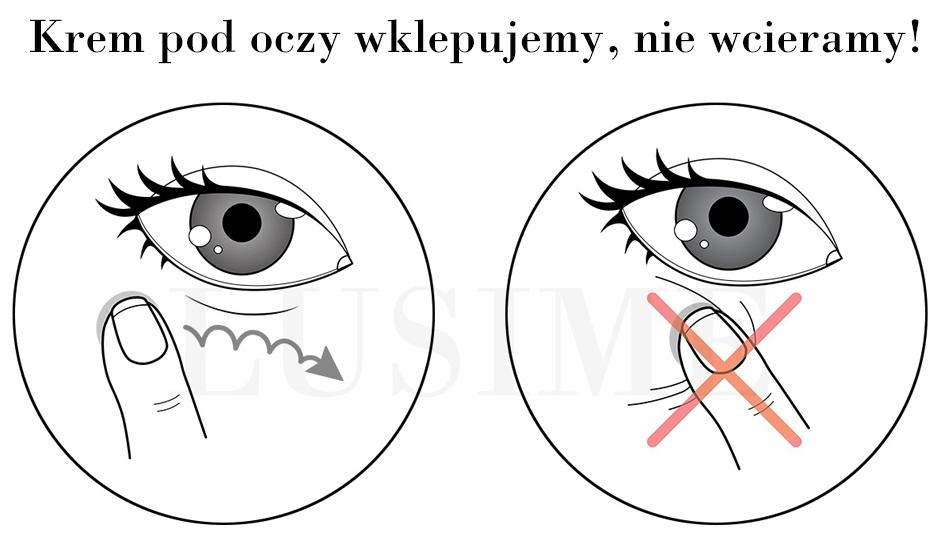 wklepywanie kremu pod oczy
